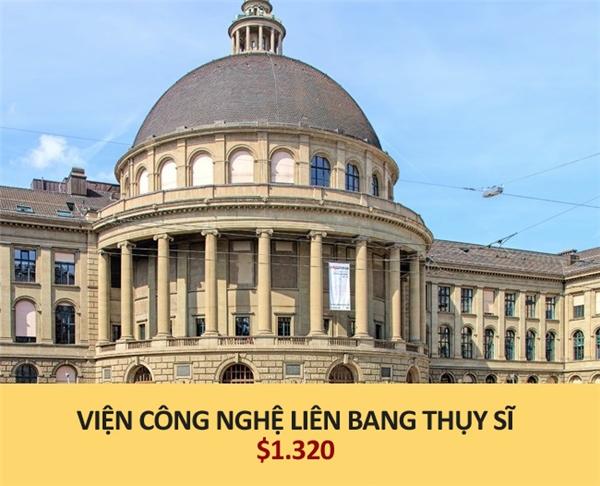 dai-hoc-cong-nghe-lien-bang-thuy-si
