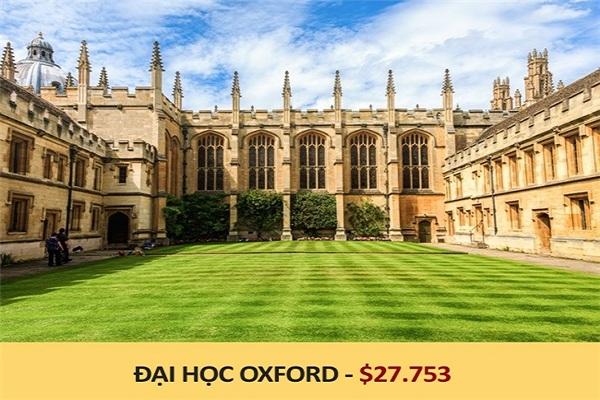 Mức học phí tại các trường đại học khác nhau như thế nào?