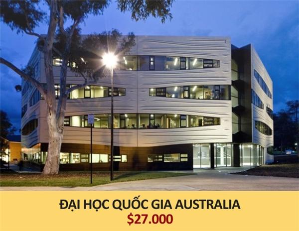 dai-hoc-quoc-gia-australia