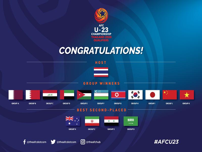 Mua vé máy bay đi Thái Lan xem AFC U23 Championship